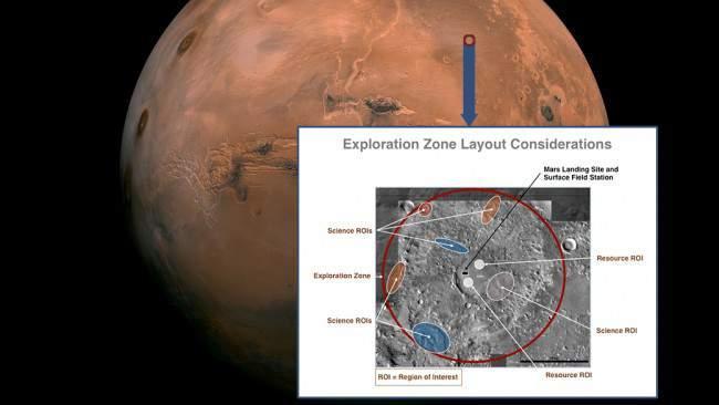 NASA планирует высадить людей на Марс и сослать Путина