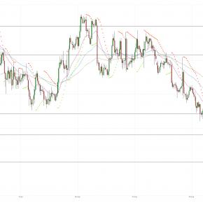 МОФТ: Золото торгуется в ранее консолидированном диапазоне