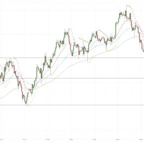 МОФТ: Цена золота сохраняла положительный настрой