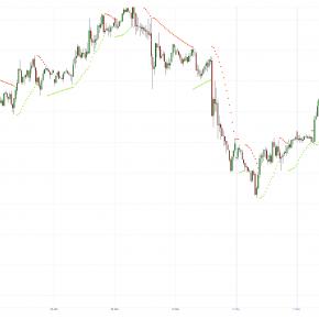 МОФТ: Курс доллара снизился, несмотря на увеличение процентной ставки ФРС