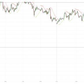 МОФТ: Фондовые индексы распродаются, а спрос на иену растет