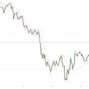 МОФТ: Американская валюта пытается скорректироваться после снижения