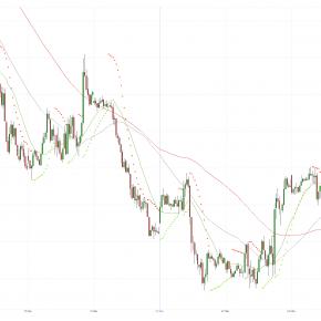 МОФТ: Спрос на американскую валюту вчера был умеренным