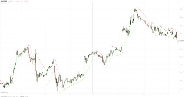 Курс продажи наличного евро вырос на23 копейки