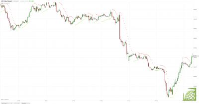 Биржа: доллар и русский  руб.  упали вцене