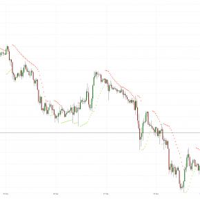 МОФТ: Трейдеры продолжают фиксировать прибыль по иене