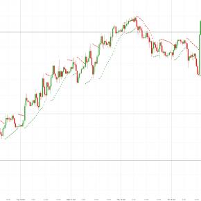 МОФТ: Евро остается под давлением